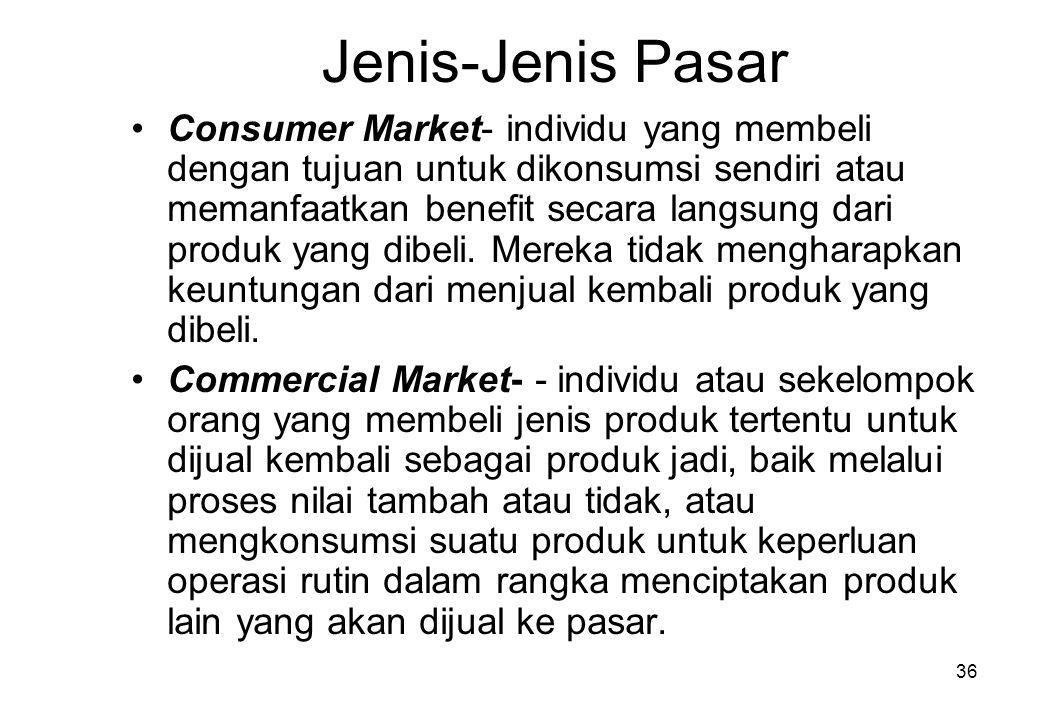 36 Jenis-Jenis Pasar Consumer Market- individu yang membeli dengan tujuan untuk dikonsumsi sendiri atau memanfaatkan benefit secara langsung dari prod
