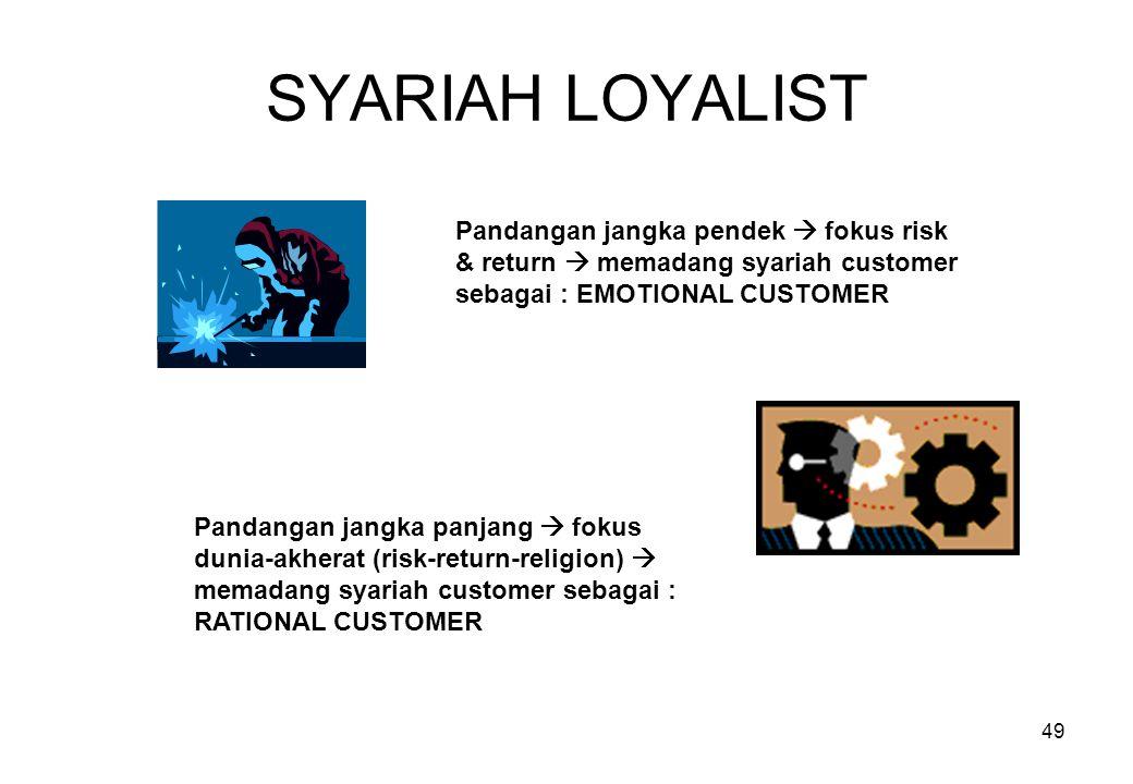 49 SYARIAH LOYALIST Pandangan jangka pendek  fokus risk & return  memadang syariah customer sebagai : EMOTIONAL CUSTOMER Pandangan jangka panjang 