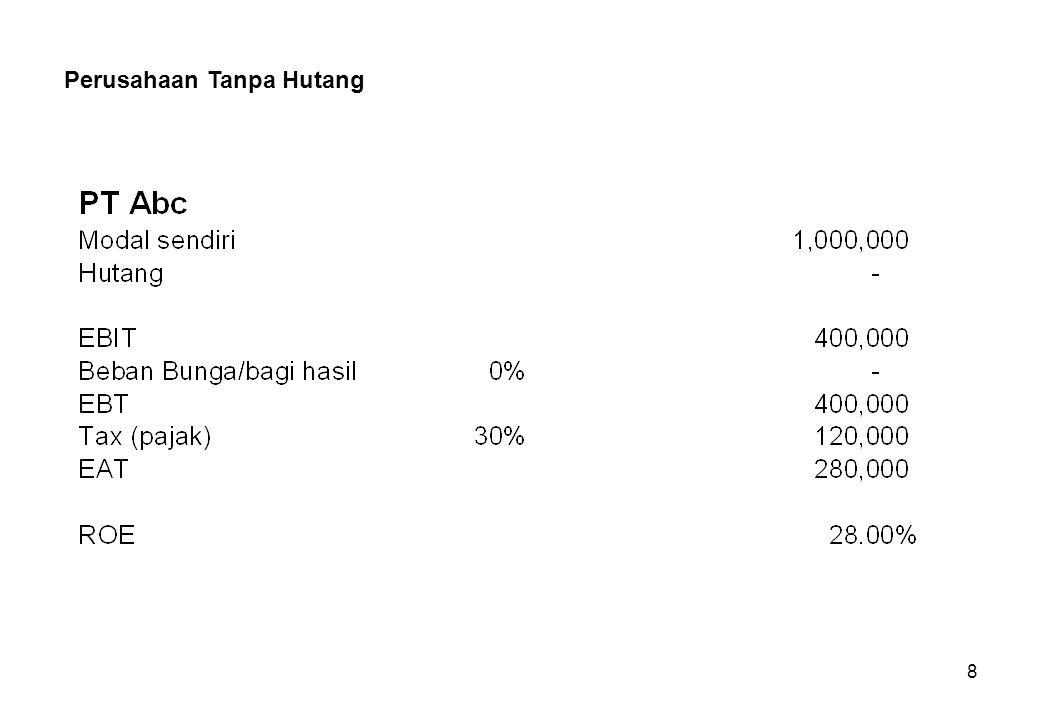 29 PT Bagimu Negeri memiliki asset Rp.1,5 miliar dengan modal sendiri sebesar Rp.750 juta.