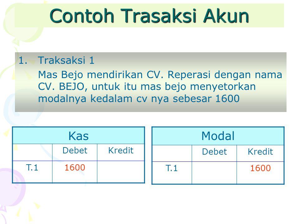 Contoh Trasaksi Akun 1.Traksaksi 1 Mas Bejo mendirikan CV.