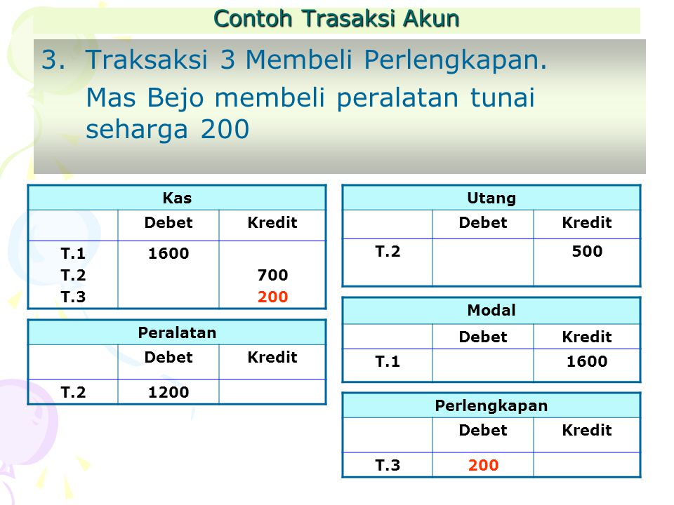 Contoh Trasaksi Akun 4.Traksaksi 4 Menerima pendapatan.