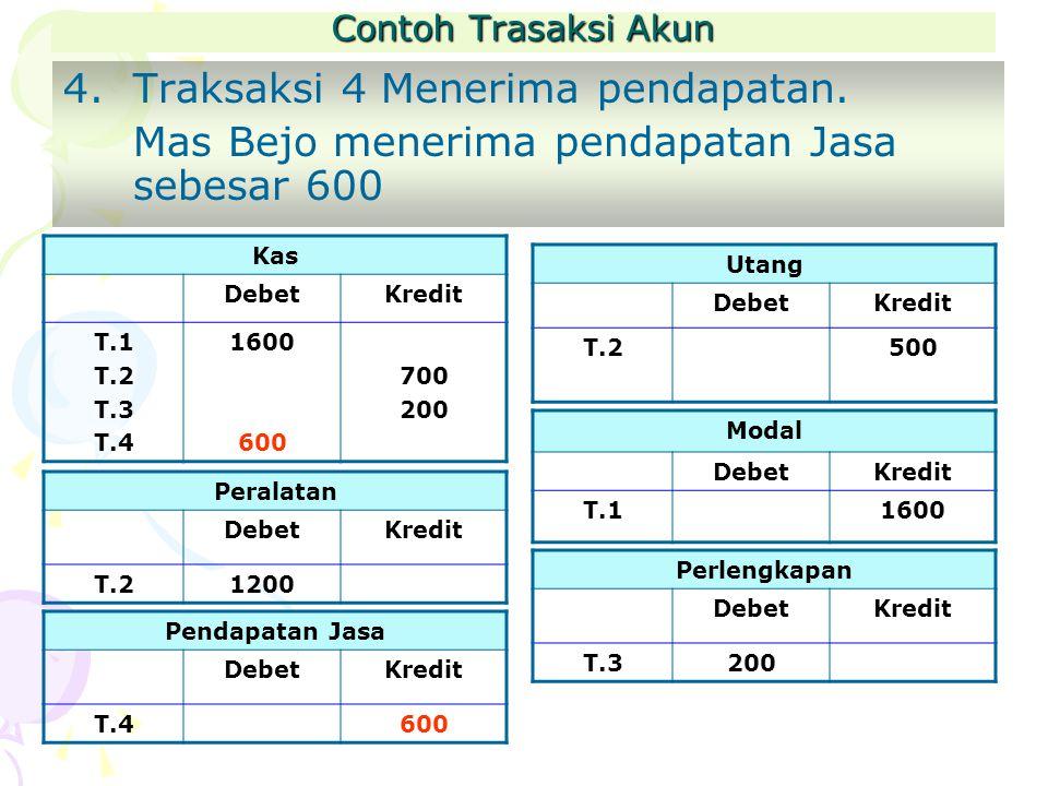 Contoh Trasaksi Akun 4.Traksaksi 4 Menerima pendapatan. Mas Bejo menerima pendapatan Jasa sebesar 600 Peralatan DebetKredit T.21200 Modal DebetKredit