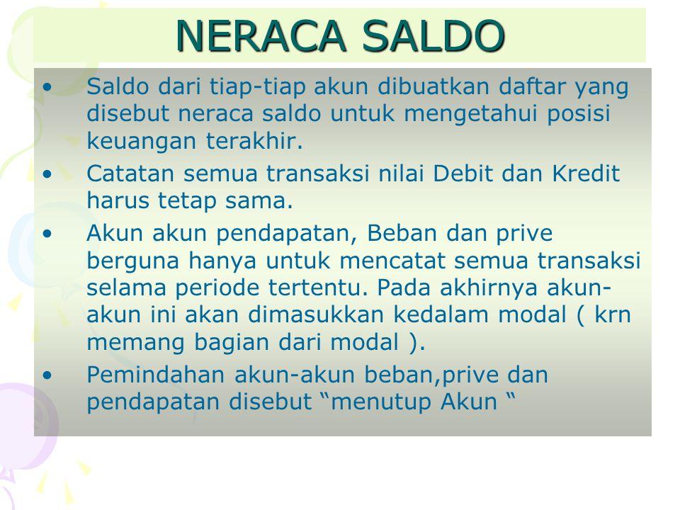 NERACA SALDO Saldo dari tiap-tiap akun dibuatkan daftar yang disebut neraca saldo untuk mengetahui posisi keuangan terakhir. Catatan semua transaksi n