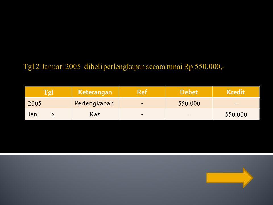 Tgl KeteranganRefDebetKredit 2005 Perlengkapan- 550.000- Jan 2Kas- -550.000