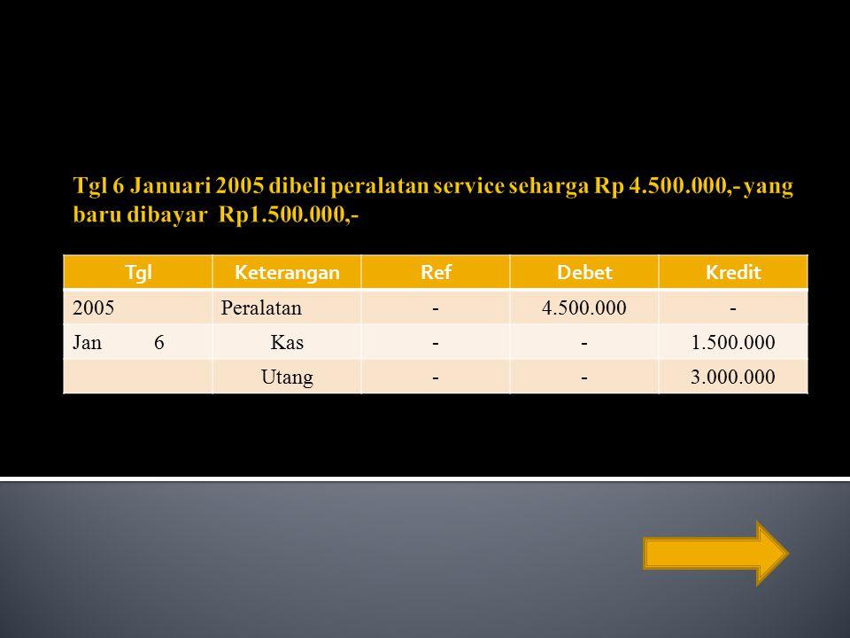 TglKeteranganRefDebetKredit 2005Peralatan-4.500.000- Jan 6Kas--1.500.000 Utang--3.000.000