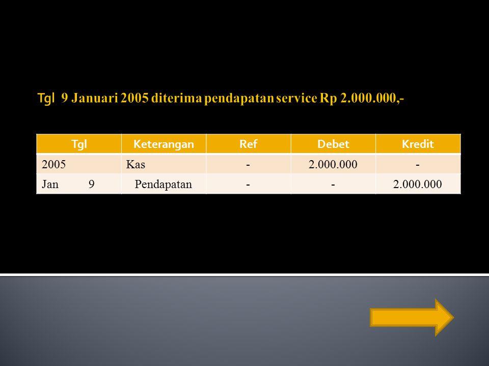 TglKeteranganRefDebetKredit 2005Kas-2.000.000- Jan 9Pendapatan--2.000.000