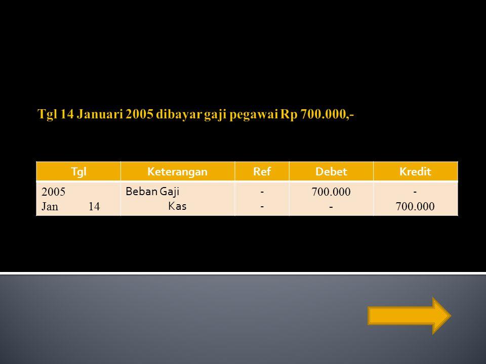 TglKeteranganRefDebetKredit 2005 Jan 14 Beban Gaji Kas ---- 700.000 - 700.000