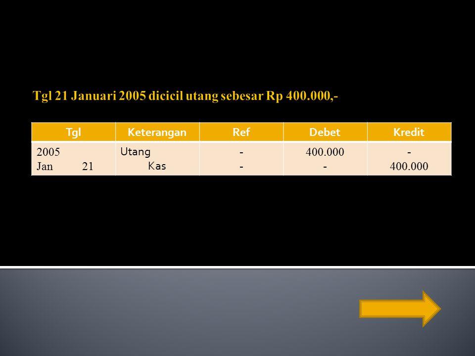 TglKeteranganRefDebetKredit 2005 Jan 21 Utang Kas ---- 400.000 - 400.000