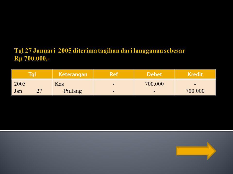 TglKeteranganRefDebetKredit 2005 Jan 27 Kas Piutang ---- 700.000 - 700.000
