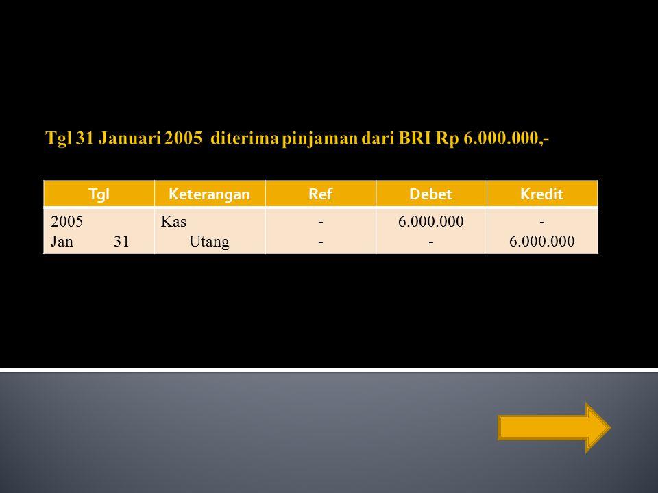 TglKeteranganRefDebetKredit 2005 Jan 31 Kas Utang ---- 6.000.000 - 6.000.000