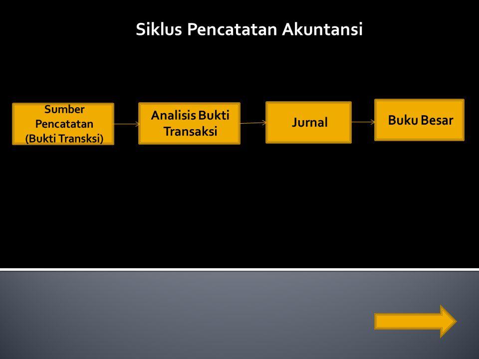 Siklus Pencatatan Akuntansi