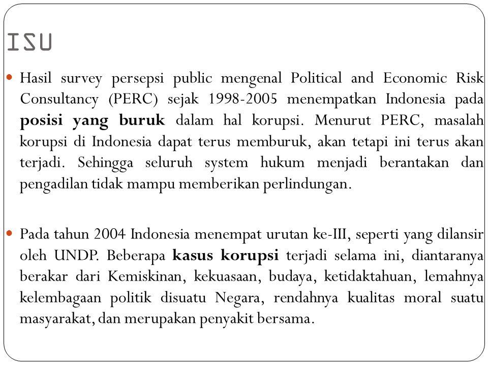 ISU Hasil survey persepsi public mengenal Political and Economic Risk Consultancy (PERC) sejak 1998-2005 menempatkan Indonesia pada posisi yang buruk