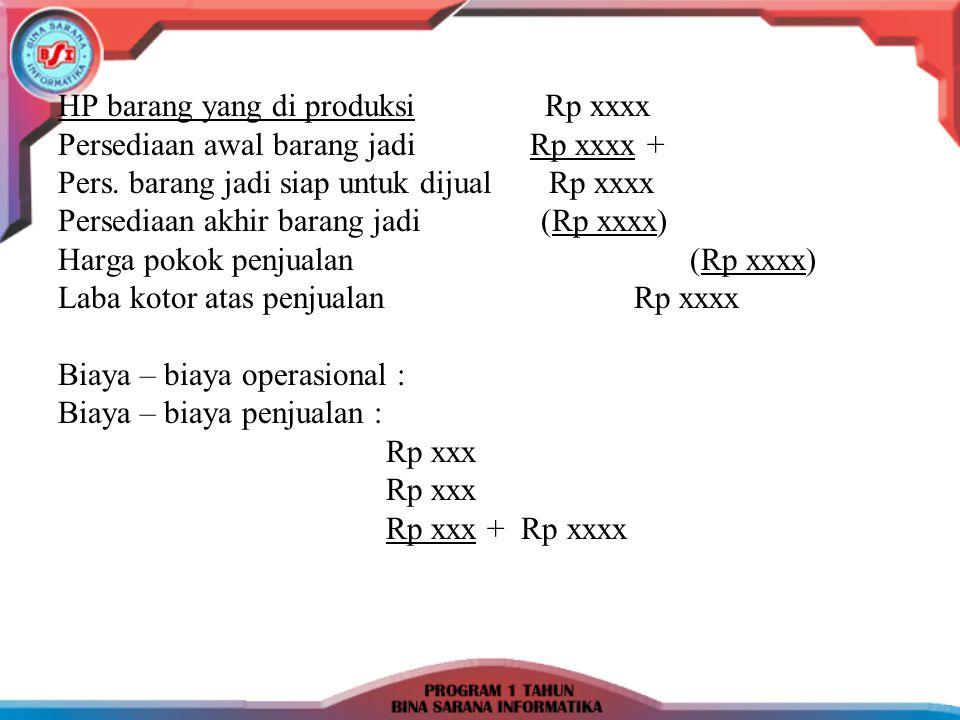 Biaya – biaya administrasi dan umum: Rp xxx Rp xxx + Rp xxxx + Total biaya operasional (Rp xxxx) Laba bersih atas operasi Rp xxxx Pendapatan diluar operasi Rp xxxx Biaya- biaya diluar operasi (Rp xxxx) Rp xxxx Laba bersih sebelum pajak Rp xxxx Pajak (Rp xxxx) Laba bersih setelah pajak Rp xxxx