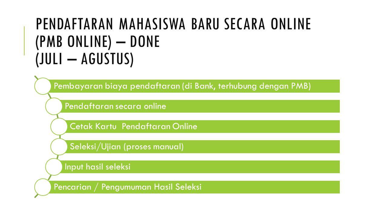 PENDAFTARAN MAHASISWA BARU SECARA ONLINE (PMB ONLINE) – DONE (JULI – AGUSTUS) Pembayaran biaya pendaftaran (di Bank, terhubung dengan PMB) Pendaftaran