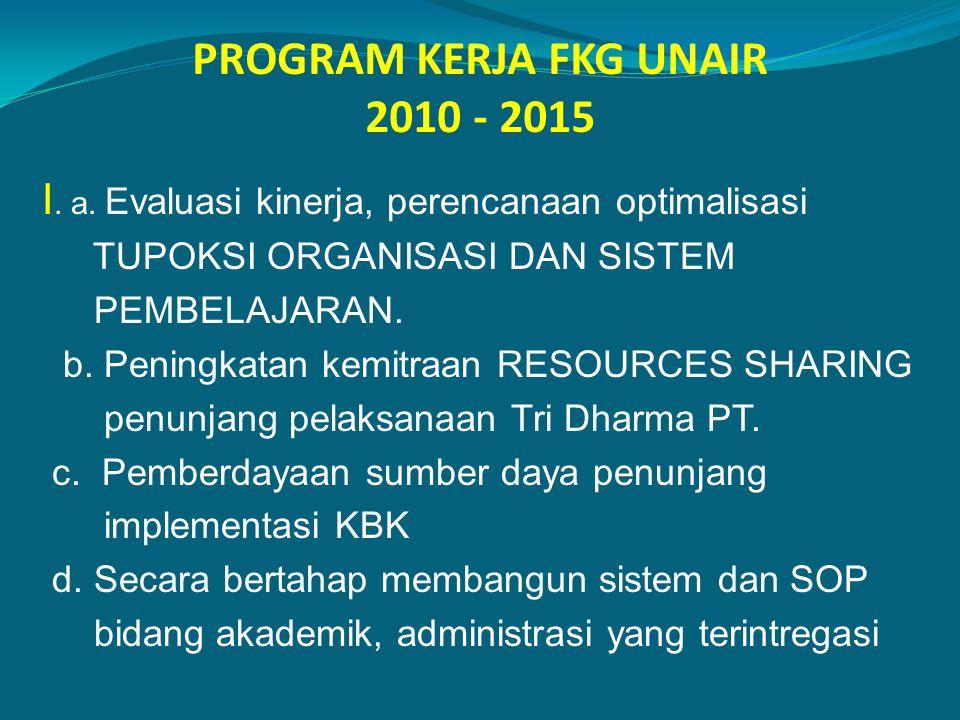 PROGRAM KERJA FKG UNAIR 2010 - 2015 I. a. Evaluasi kinerja, perencanaan optimalisasi TUPOKSI ORGANISASI DAN SISTEM PEMBELAJARAN. b. Peningkatan kemitr