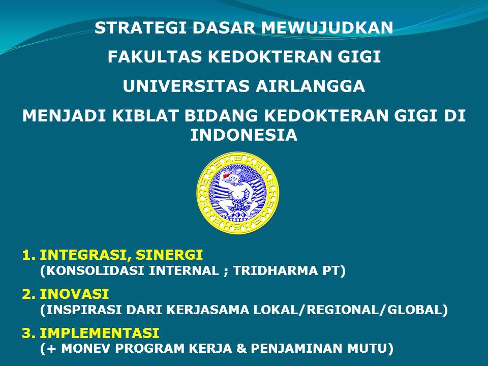 1.INTEGRASI, SINERGI (KONSOLIDASI INTERNAL ; TRIDHARMA PT) 2.INOVASI (INSPIRASI DARI KERJASAMA LOKAL/REGIONAL/GLOBAL) 3.IMPLEMENTASI (+ MONEV PROGRAM