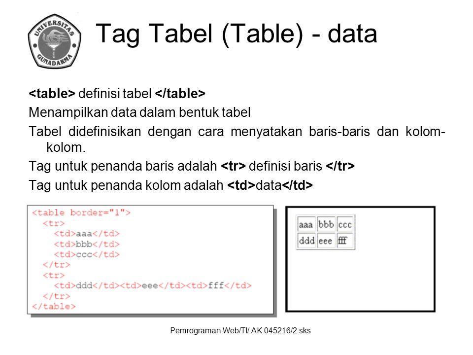 Pemrograman Web/TI/ AK 045216/2 sks Tag Tabel (Table) - data definisi tabel Menampilkan data dalam bentuk tabel Tabel didefinisikan dengan cara menyat