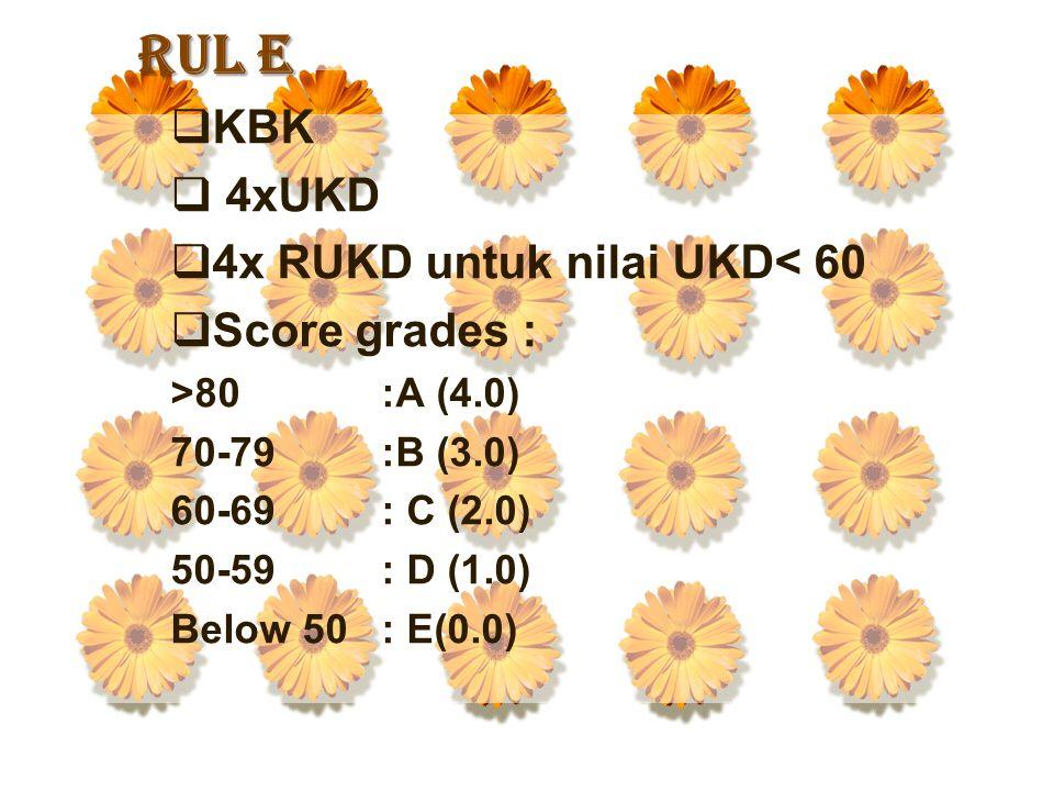 RUL E  KBK  4xUKD  4x RUKD untuk nilai UKD< 60  Score grades : >80:A (4.0) 70-79:B (3.0) 60-69: C (2.0) 50-59: D (1.0) Below 50: E(0.0)