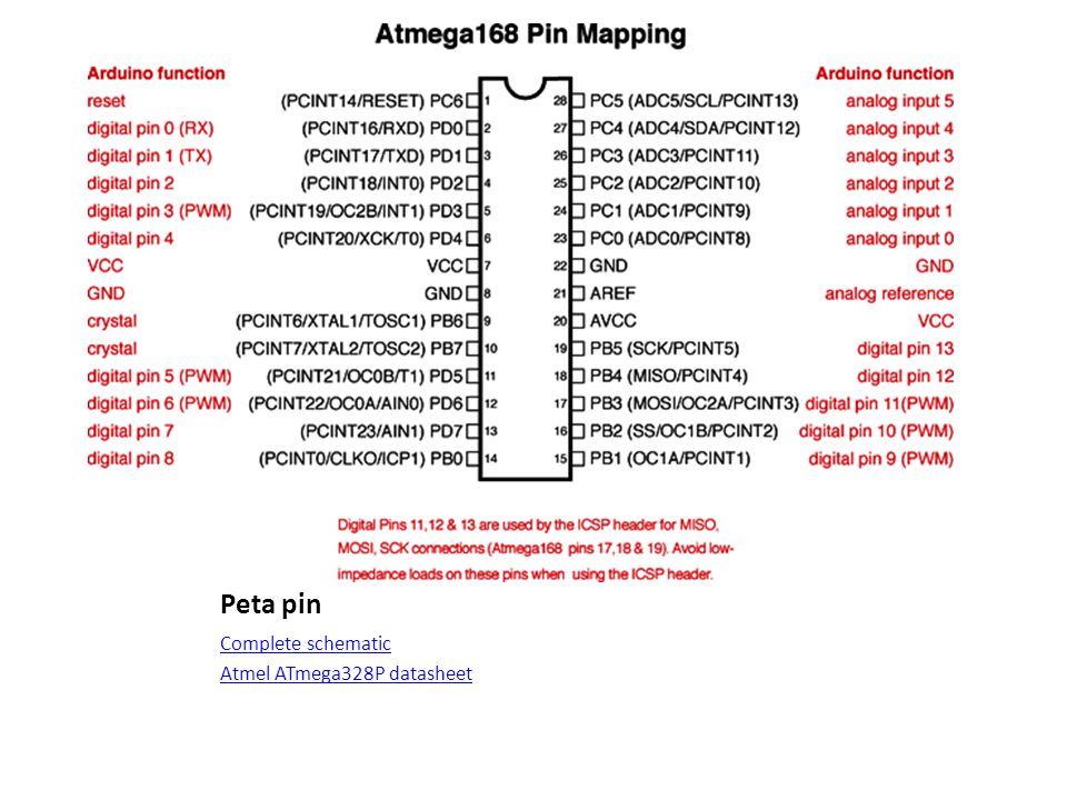 Peta pin Complete schematic Atmel ATmega328P datasheet