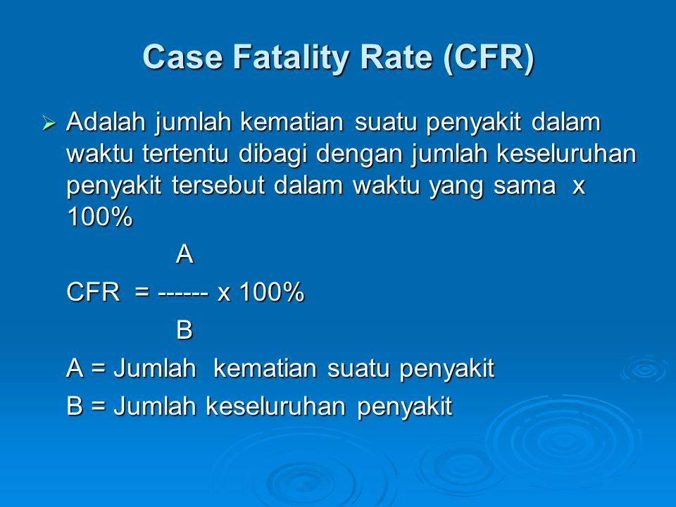 Case Fatality Rate (CFR)  Adalah jumlah kematian suatu penyakit dalam waktu tertentu dibagi dengan jumlah keseluruhan penyakit tersebut dalam waktu y