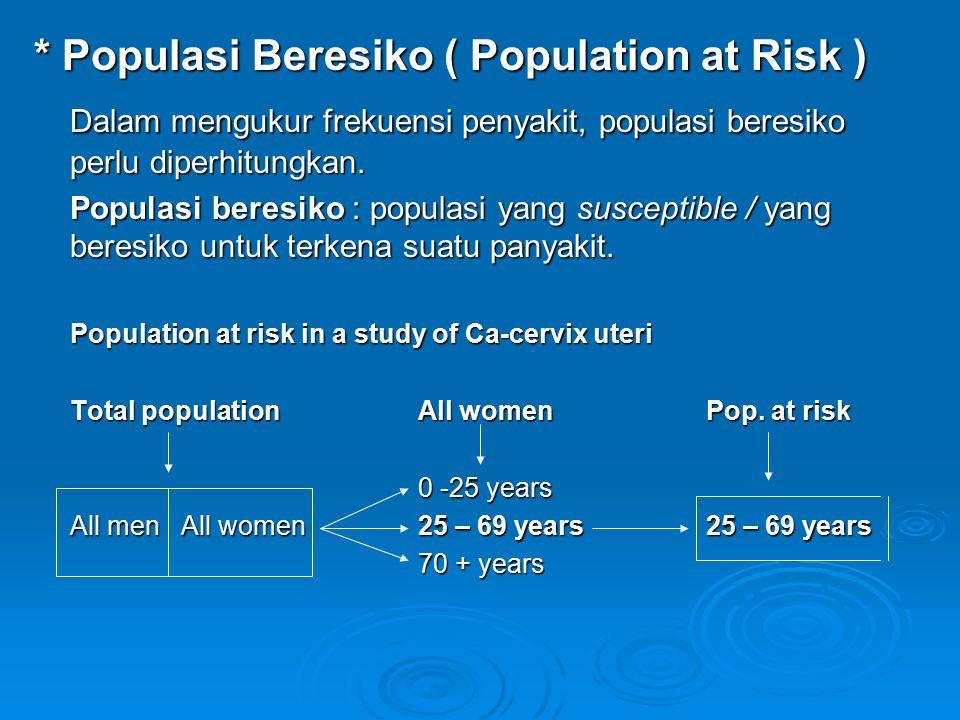 * Populasi Beresiko ( Population at Risk ) Dalam mengukur frekuensi penyakit, populasi beresiko perlu diperhitungkan. Populasi beresiko : populasi yan