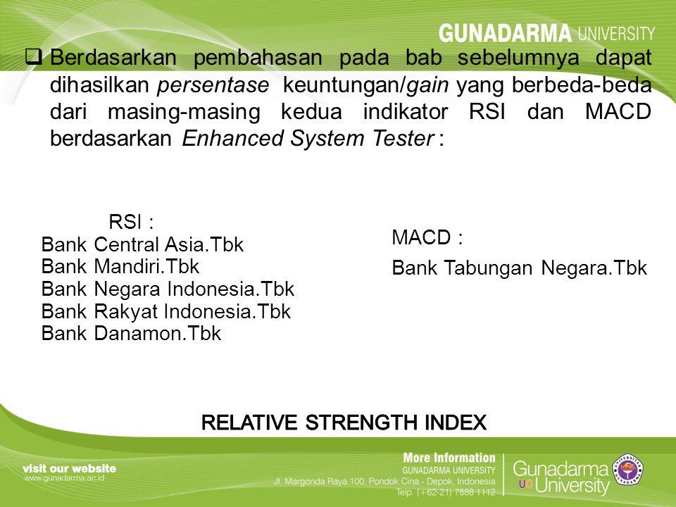 MACD : Bank Tabungan Negara.Tbk  Berdasarkan pembahasan pada bab sebelumnya dapat dihasilkan persentase keuntungan/gain yang berbeda-beda dari masing