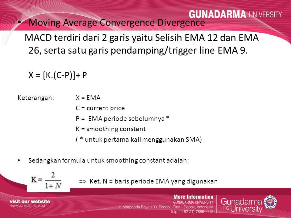 Moving Average Convergence Divergence MACD terdiri dari 2 garis yaitu Selisih EMA 12 dan EMA 26, serta satu garis pendamping/trigger line EMA 9. X = [
