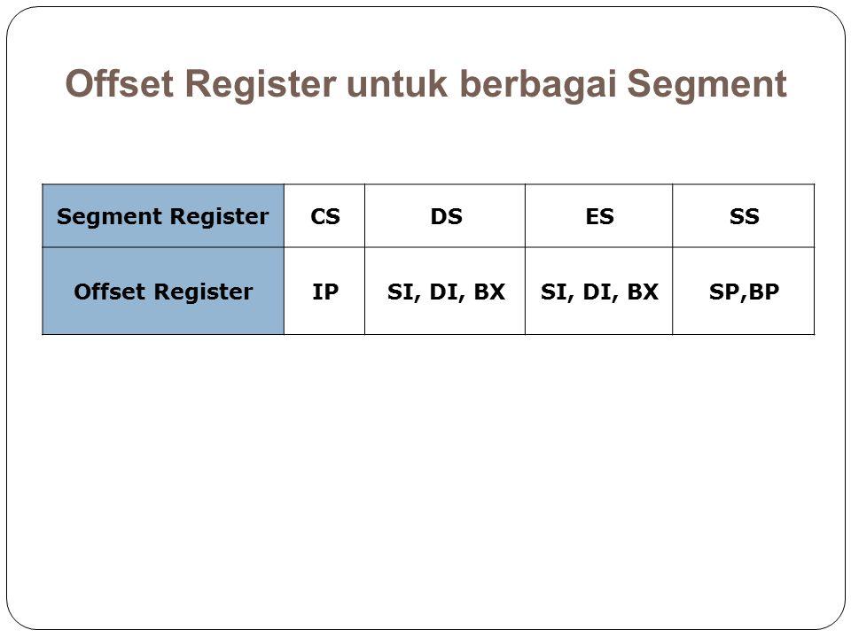 Offset Register untuk berbagai Segment SSESDSCSSegment Register SP,BPSI, DI, BX IPOffset Register