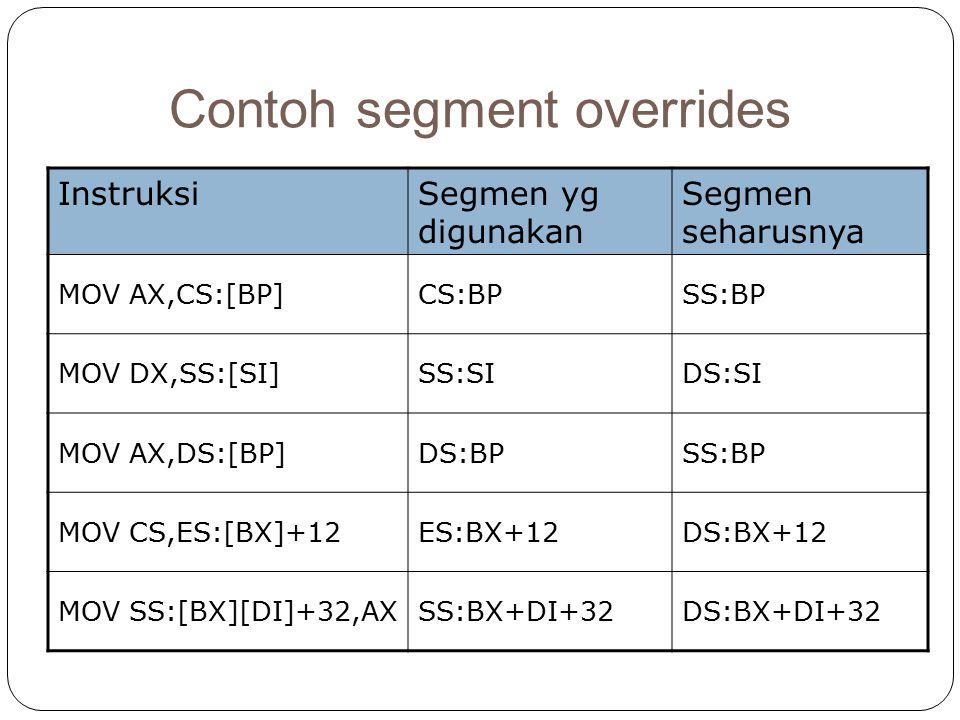 Contoh segment overrides InstruksiSegmen yg digunakan Segmen seharusnya MOV AX,CS:[BP]CS:BPSS:BP MOV DX,SS:[SI]SS:SIDS:SI MOV AX,DS:[BP]DS:BPSS:BP MOV