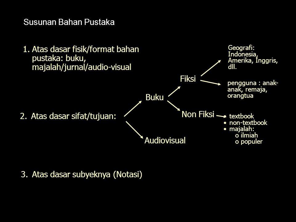 1.Atas dasar fisik/format bahan pustaka: buku, majalah/jurnal/audio-visual 2.Atas dasar sifat/tujuan: 3.Atas dasar subyeknya (Notasi) Buku Fiksi Audiovisual Non Fiksi Geografi: Indonesia, Amerika, Inggris, dll.