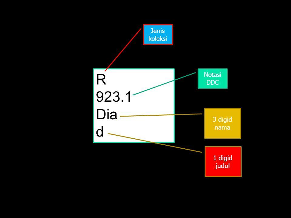 R 923.1 Dia d Jenis koleksi Notasi DDC 3 digid nama 1 digid judul