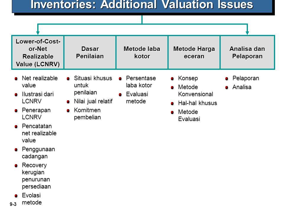 9-3 Situasi khusus untuk penilaian Nilai jual relatif Komitmen pembelian Lower-of-Cost- or-Net Realizable Value (LCNRV) Dasar Penilaian Metode laba ko
