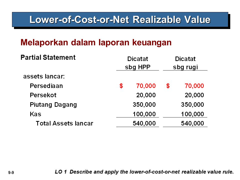 9-9 Melaporkan dalam laporan keuangan LO 1 Describe and apply the lower-of-cost-or-net realizable value rule.