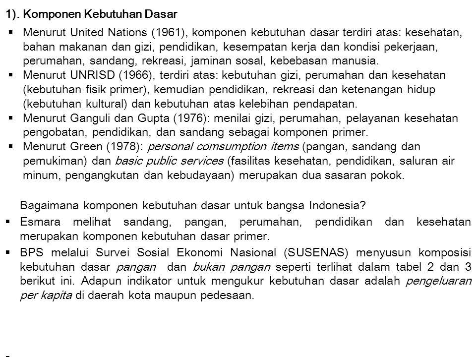 1). Komponen Kebutuhan Dasar  Menurut United Nations (1961), komponen kebutuhan dasar terdiri atas: kesehatan, bahan makanan dan gizi, pendidikan, ke