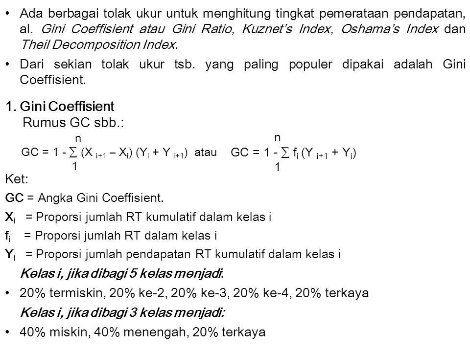 CATATAN: Angka GC berkisar antara 0 sd 1 Angka GC = 0 (merata mutlak), angka GC = 1 (tidak merata mutlak) adalah tindak mungkin terjadi dalam kenyataan.
