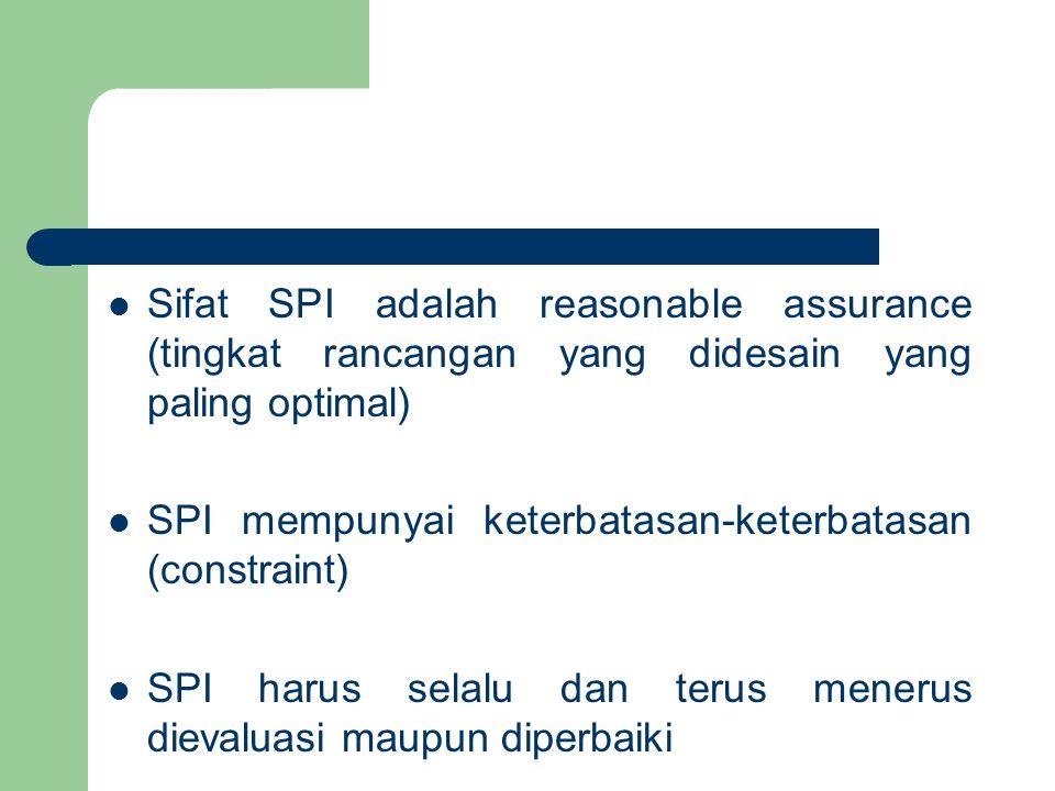 Sifat SPI adalah reasonable assurance (tingkat rancangan yang didesain yang paling optimal) SPI mempunyai keterbatasan-keterbatasan (constraint) SPI harus selalu dan terus menerus dievaluasi maupun diperbaiki