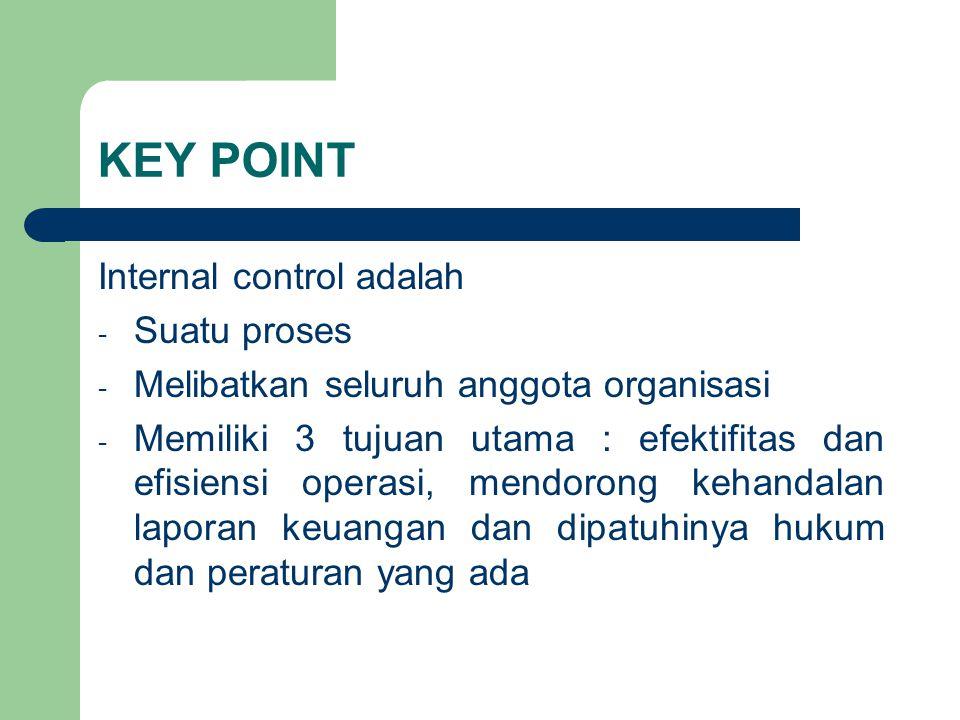 KEY POINT Internal control adalah - Suatu proses - Melibatkan seluruh anggota organisasi - Memiliki 3 tujuan utama : efektifitas dan efisiensi operasi, mendorong kehandalan laporan keuangan dan dipatuhinya hukum dan peraturan yang ada