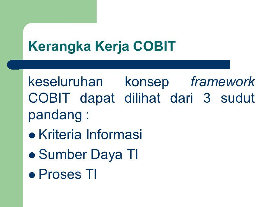 Kerangka Kerja COBIT keseluruhan konsep framework COBIT dapat dilihat dari 3 sudut pandang : Kriteria Informasi Sumber Daya TI Proses TI