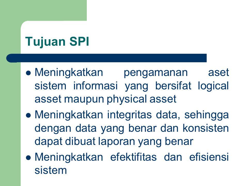 Tujuan SPI Meningkatkan pengamanan aset sistem informasi yang bersifat logical asset maupun physical asset Meningkatkan integritas data, sehingga dengan data yang benar dan konsisten dapat dibuat laporan yang benar Meningkatkan efektifitas dan efisiensi sistem