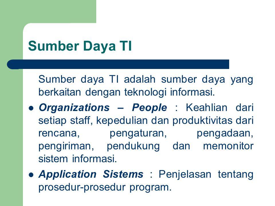 Sumber Daya TI Sumber daya TI adalah sumber daya yang berkaitan dengan teknologi informasi.