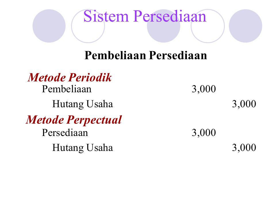 Pembeliaan Persediaan Metode Periodik Pembeliaan3,000 Hutang Usaha3,000 Metode Perpectual Persediaan3,000 Hutang Usaha3,000 Sistem Persediaan