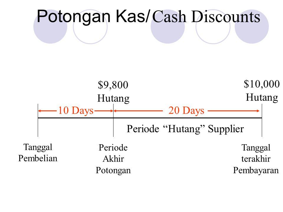 Tanggal Pembelian Periode Akhir Potongan $9,800 Hutang $10,000 Hutang Tanggal terakhir Pembayaran 10 Days20 Days Periode Hutang Supplier Potongan Kas/ Cash Discounts