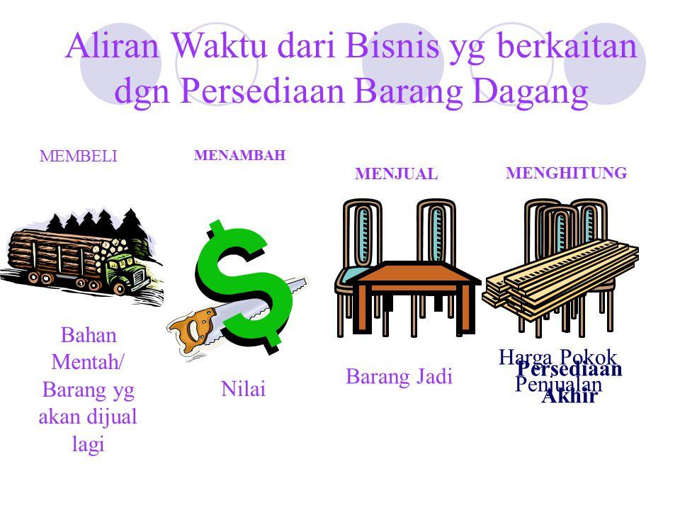 Juni 1 Persediaan9,800 Hutang Usaha 9,800 Potongan Kas/ Cash Discounts— Metode Bersih/Net Method Juni 8 Hutang Usaha 9,800 Kas9,800