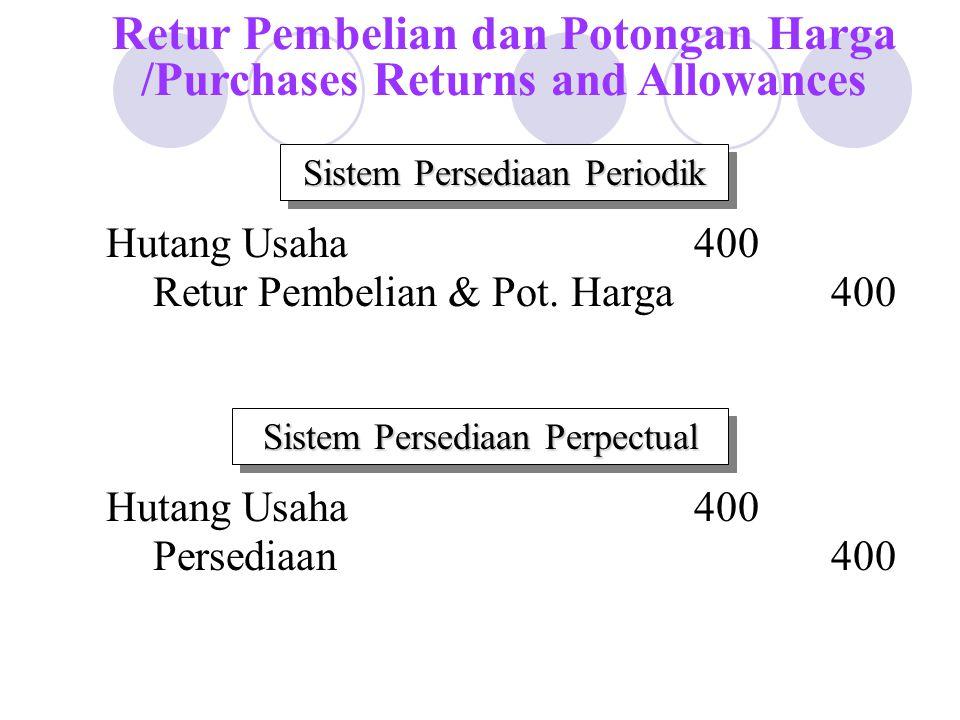 Hutang Usaha400 Retur Pembelian & Pot.