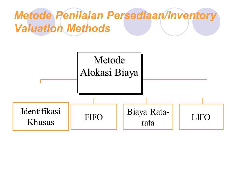 Metode Penilaian Persediaan/Inventory Valuation Methods Identifikasi Khusus FIFO Biaya Rata- rata LIFO Metode Alokasi Biaya