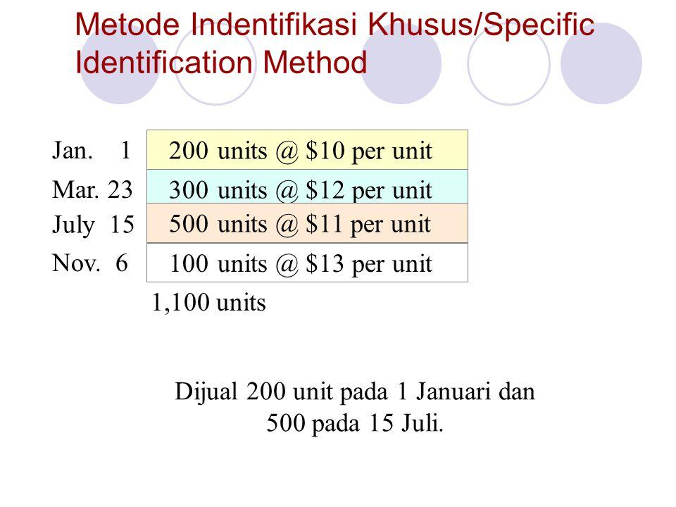 200units @ $10 per unit 300units @ $12 per unit 500units @ $11 per unit Dijual 200 unit pada 1 Januari dan 500 pada 15 Juli.