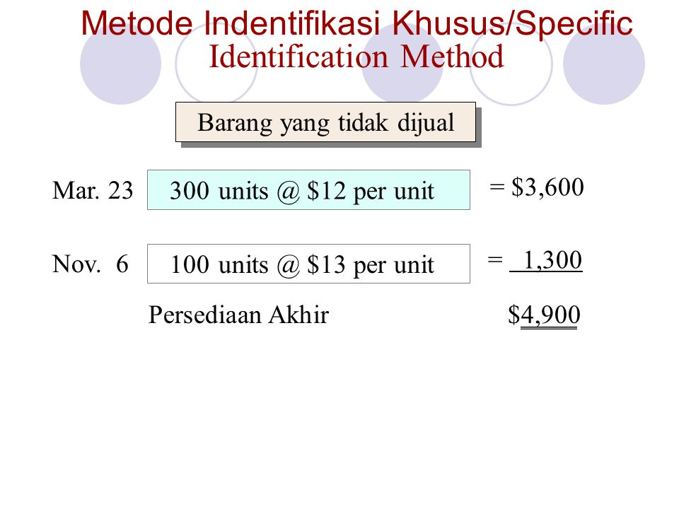 Metode Indentifikasi Khusus/Specific Identification Method 300units @ $12 per unit Mar. 23 100units @ $13 per unit Nov. 6 = $3,600 = 1,300 Persediaan