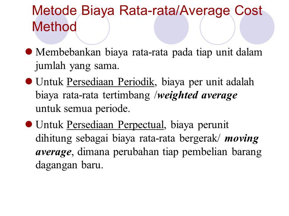 Metode Biaya Rata-rata/Average Cost Method Membebankan biaya rata-rata pada tiap unit dalam jumlah yang sama.