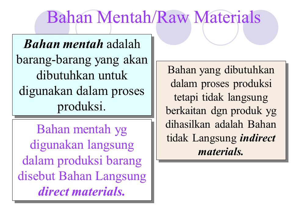 Bahan Mentah/Raw Materials Bahan mentah adalah barang-barang yang akan dibutuhkan untuk digunakan dalam proses produksi.