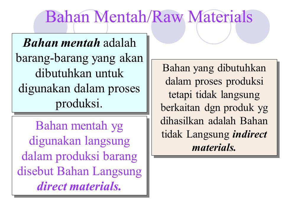 Barang Dalam Proses / Work in Process Barang dalam proses terdiri dari bahan yang setengah jadi dan perlu diproses lagi sebelum dijual.